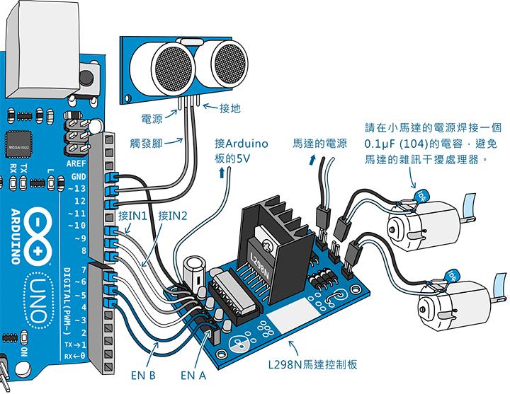 L298N Motortreiber am Arduino -
