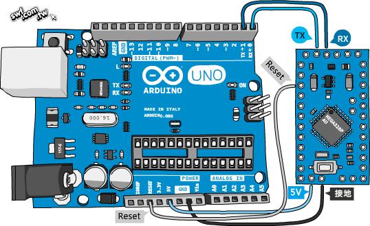 認識與實驗arduino的睡眠模式 網昱多媒體