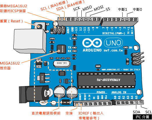 10 Ways To Destroy An Arduino as well Handy Arduino R3 Pinout Diagram further Ds18b20 Temperature Sensor further Index php also 658440407993598419. on arduino uno r3 pin layout