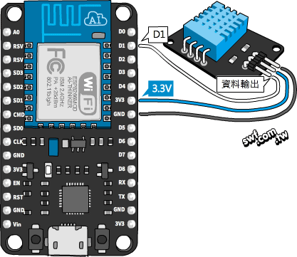 MQTT教學(九):使用ESP8266上傳資料到ThingSpeak MQTT伺服器