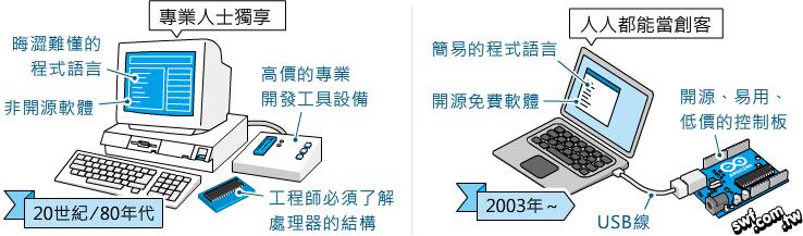7月27日讀者交流會- 網昱多媒體