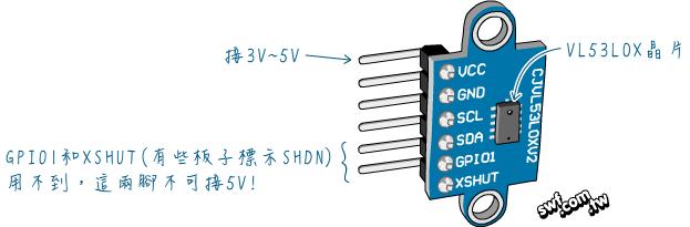 開發 版 arduino uno 編譯 錯誤