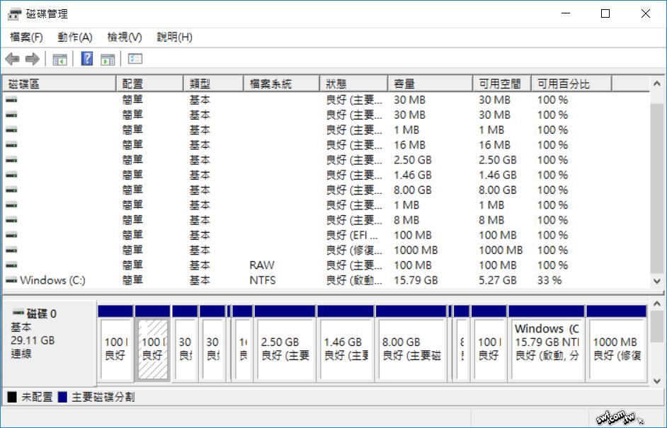 iWork 8双系统平板的预设磁碟分区
